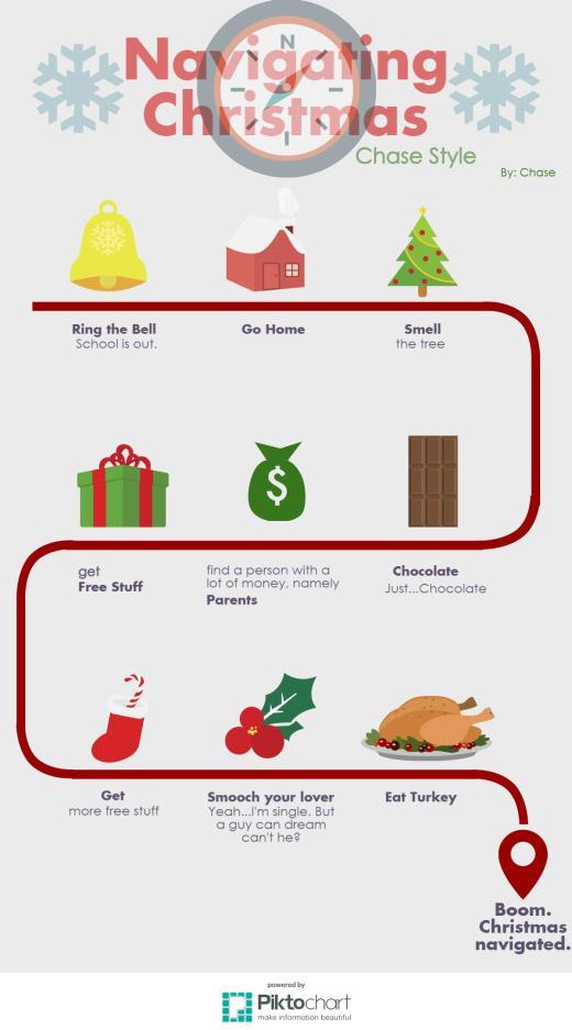 Navigating Christmas- Chase Style (1)