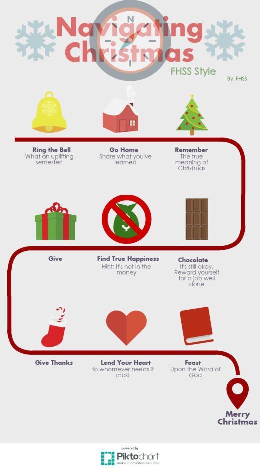 Navigating Christmas- FHSS style (1)