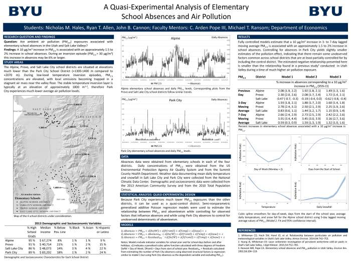 A Quasi-Experimental Analysis of Elementary School Absences and Air Pollution.jpg
