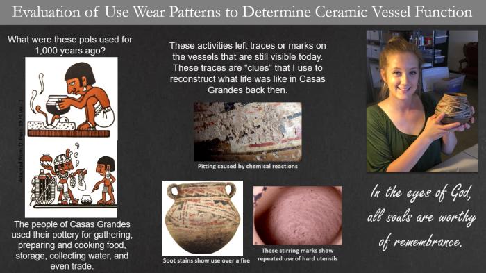 ceramic vessel function
